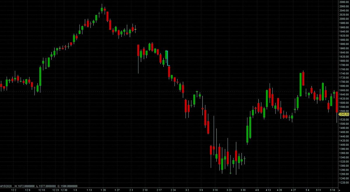 株価 バイエル
